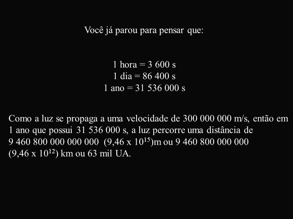 Você já parou para pensar que: 1 hora = 3 600 s 1 dia = 86 400 s 1 ano = 31 536 000 s Como a luz se propaga a uma velocidade de 300 000 000 m/s, então
