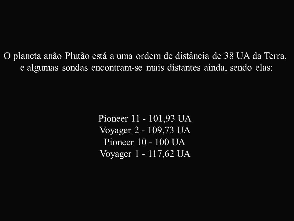 O planeta anão Plutão está a uma ordem de distância de 38 UA da Terra, e algumas sondas encontram-se mais distantes ainda, sendo elas: Pioneer 11 - 10