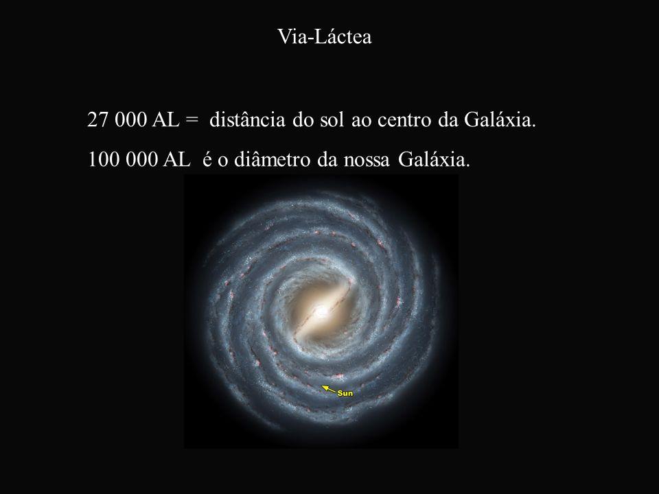 27 000 AL = distância do sol ao centro da Galáxia. 100 000 AL é o diâmetro da nossa Galáxia. Via-Láctea