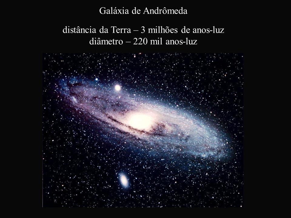 distância da Terra – 3 milhões de anos-luz diâmetro – 220 mil anos-luz Galáxia de Andrômeda