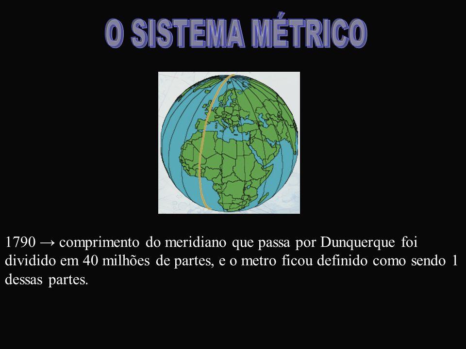 1790 comprimento do meridiano que passa por Dunquerque foi dividido em 40 milhões de partes, e o metro ficou definido como sendo 1 dessas partes.