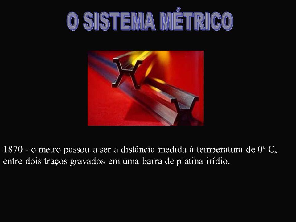 1870 - o metro passou a ser a distância medida à temperatura de 0º C, entre dois traços gravados em uma barra de platina-irídio.