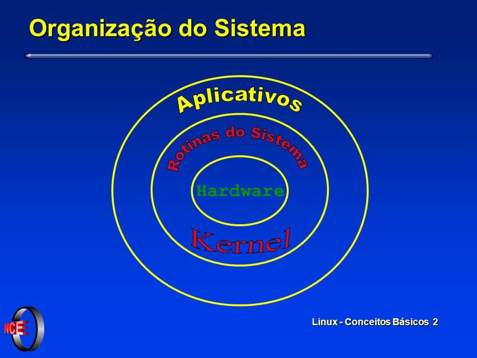 Linux - Conceitos Básicos 22 Diretórios do sistema /mnt /mnt F Diretório padrão para montagemde devices diversos tais como: D cdrom D floppy D partição DOS D máquina remota (rede) /lib, /usr/lib /lib, /usr/lib D Bibliotecas de programas /usr/include /usr/include F Arquivos de cabeçalho (includes usados em programas em C / C++) D stdio.h, string.h