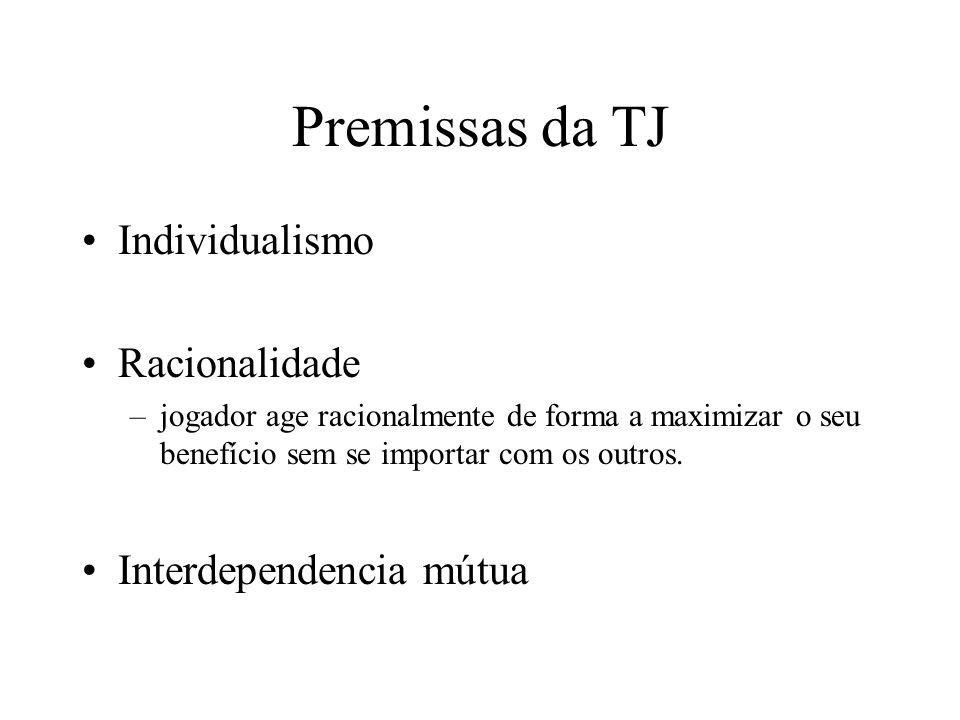 Premissas da TJ Individualismo Racionalidade –jogador age racionalmente de forma a maximizar o seu benefício sem se importar com os outros. Interdepen