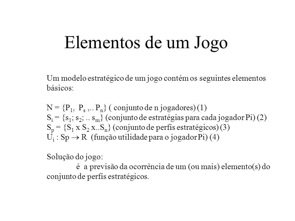 Elementos de um Jogo Um modelo estratégico de um jogo contém os seguintes elementos básicos: N = {P 1, P s,.. P n } ( conjunto de n jogadores) (1) S i