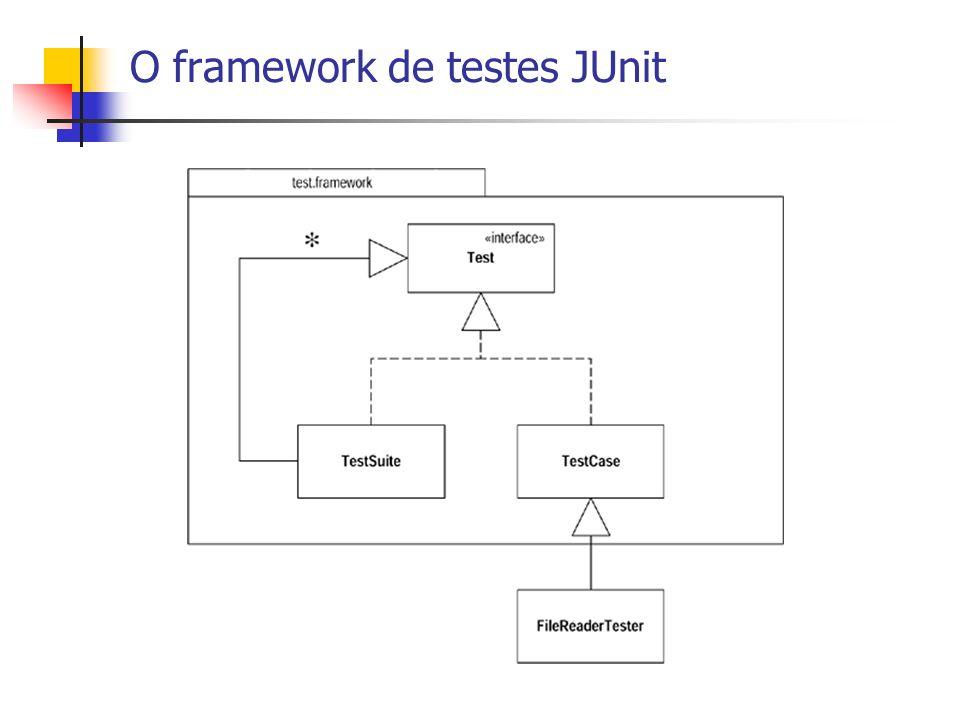 O framework de testes JUnit