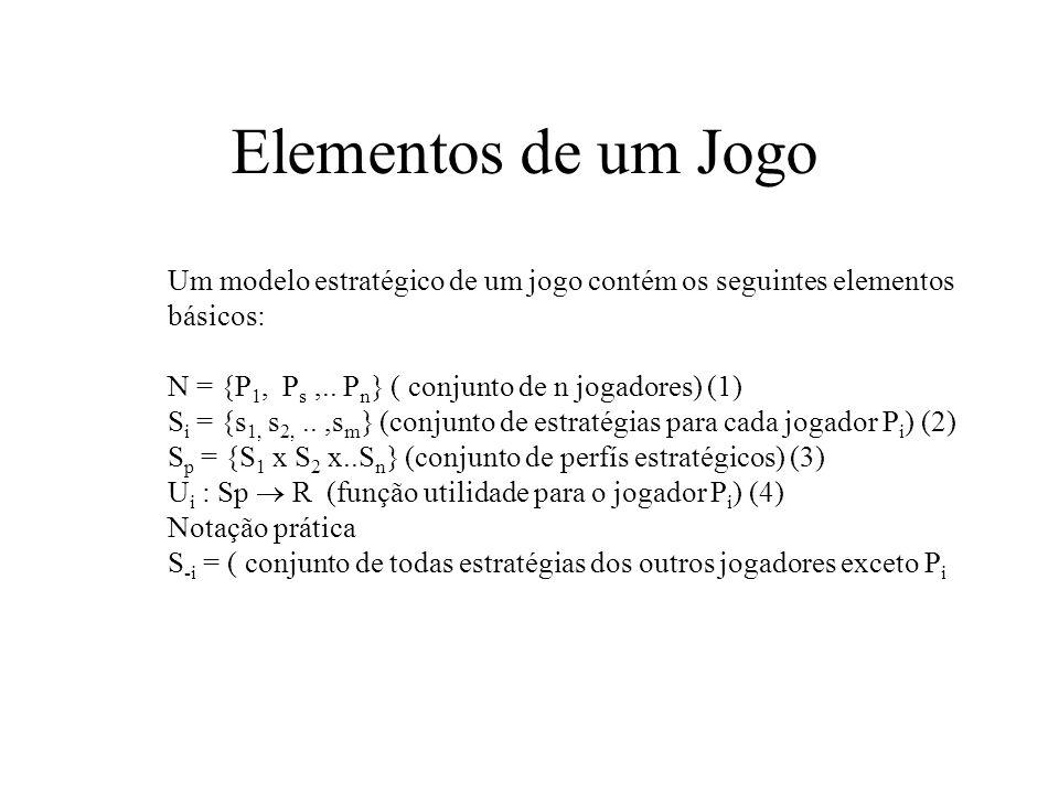 Elementos de um Jogo Um modelo estratégico de um jogo contém os seguintes elementos básicos: N = {P 1, P s,..