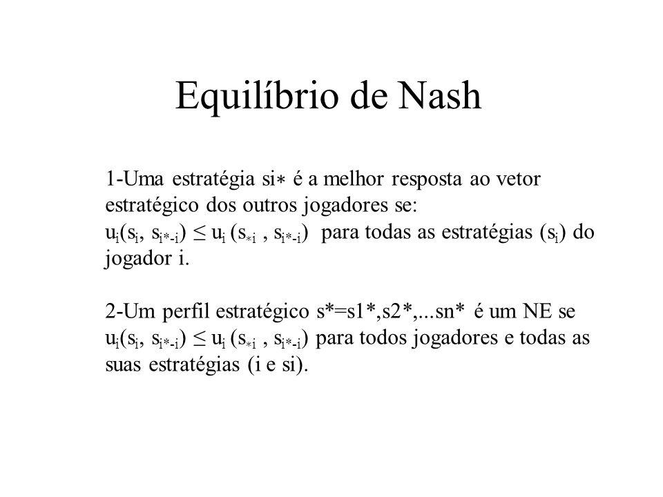 Equilíbrio de Nash 1-Uma estratégia si é a melhor resposta ao vetor estratégico dos outros jogadores se: u i (s i, s i*-i ) u i (s i, s i*-i ) para todas as estratégias (s i ) do jogador i.