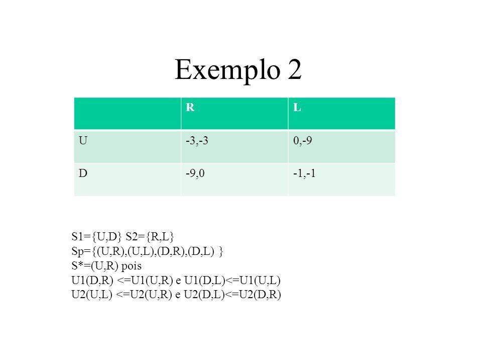 Exemplo 2 RL U-3,-30,-9 D-9,0-1,-1 S1={U,D} S2={R,L} Sp={(U,R),(U,L),(D,R),(D,L) } S*=(U,R) pois U1(D,R) <=U1(U,R) e U1(D,L)<=U1(U,L) U2(U,L) <=U2(U,R) e U2(D,L)<=U2(D,R)