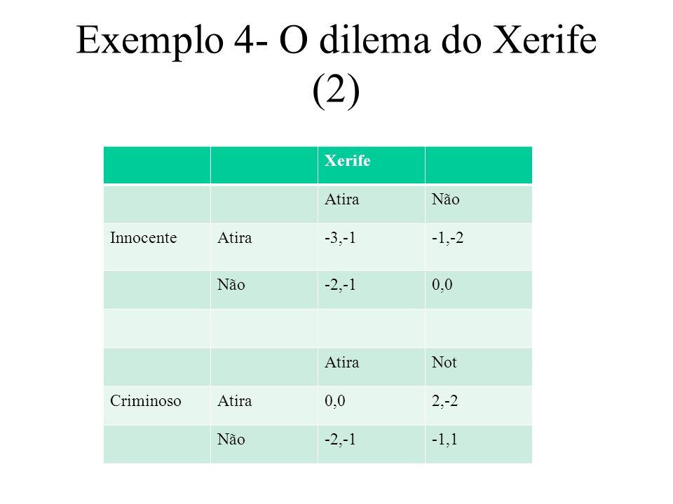 Exemplo 4- O dilema do Xerife (2) Xerife AtiraNão InnocenteAtira-3,-1-1,-2 Não-2,-10,0 AtiraNot CriminosoAtira0,02,-2 Não-2,-1-1,1