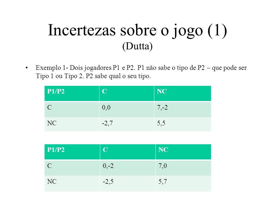 Incertezas sobre o jogo (1) (Dutta) Exemplo 1- Dois jogadores P1 e P2. P1 não sabe o tipo de P2 – que pode ser Tipo 1 ou Tipo 2. P2 sabe qual o seu ti