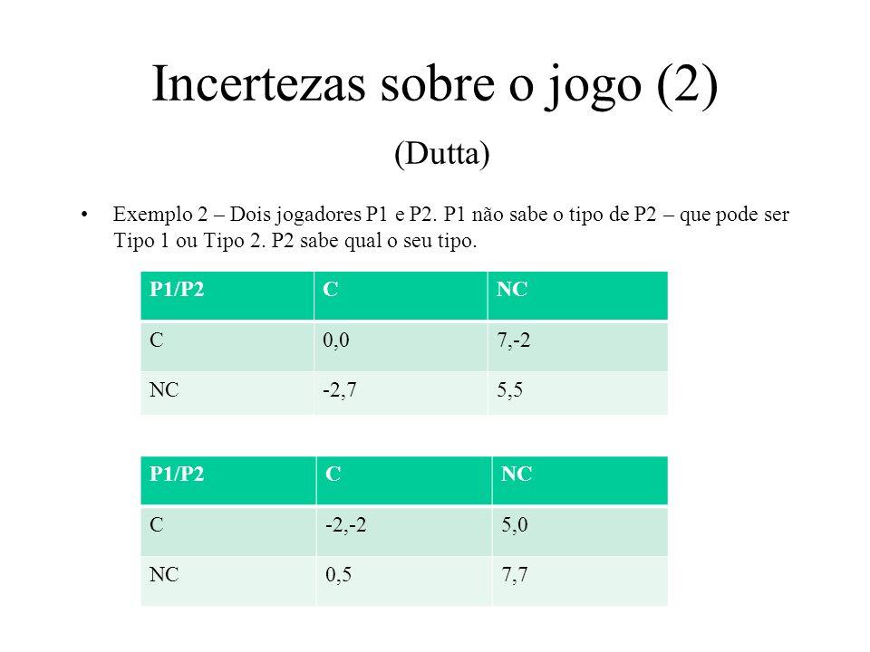 Incertezas sobre o jogo (2) (Dutta) Exemplo 2 – Dois jogadores P1 e P2. P1 não sabe o tipo de P2 – que pode ser Tipo 1 ou Tipo 2. P2 sabe qual o seu t