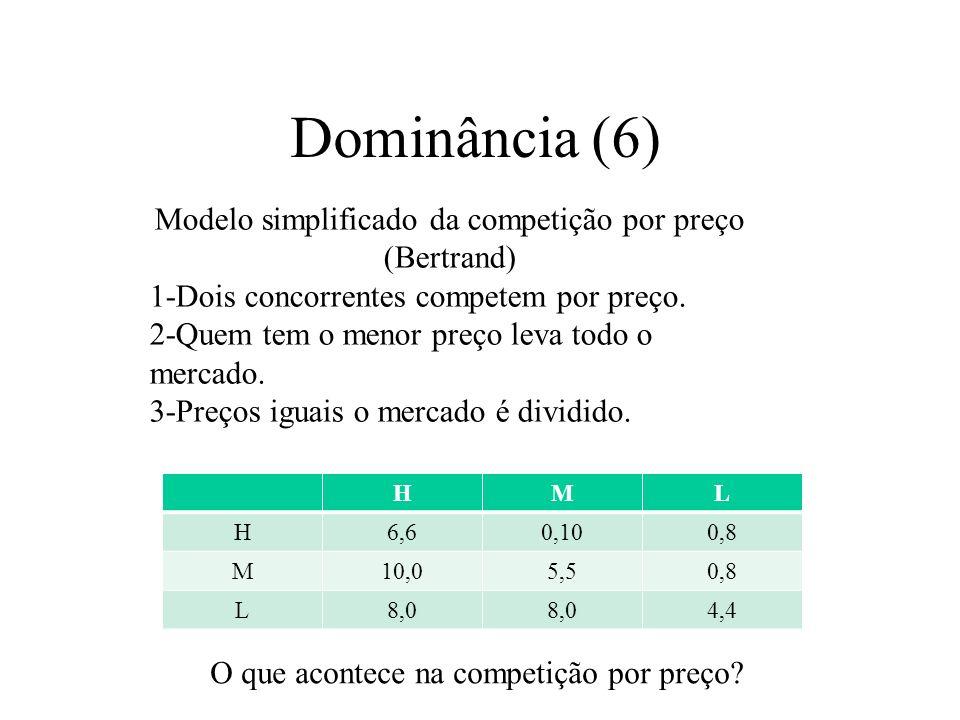 Dominância (6) Modelo simplificado da competição por preço (Bertrand) 1-Dois concorrentes competem por preço. 2-Quem tem o menor preço leva todo o mer