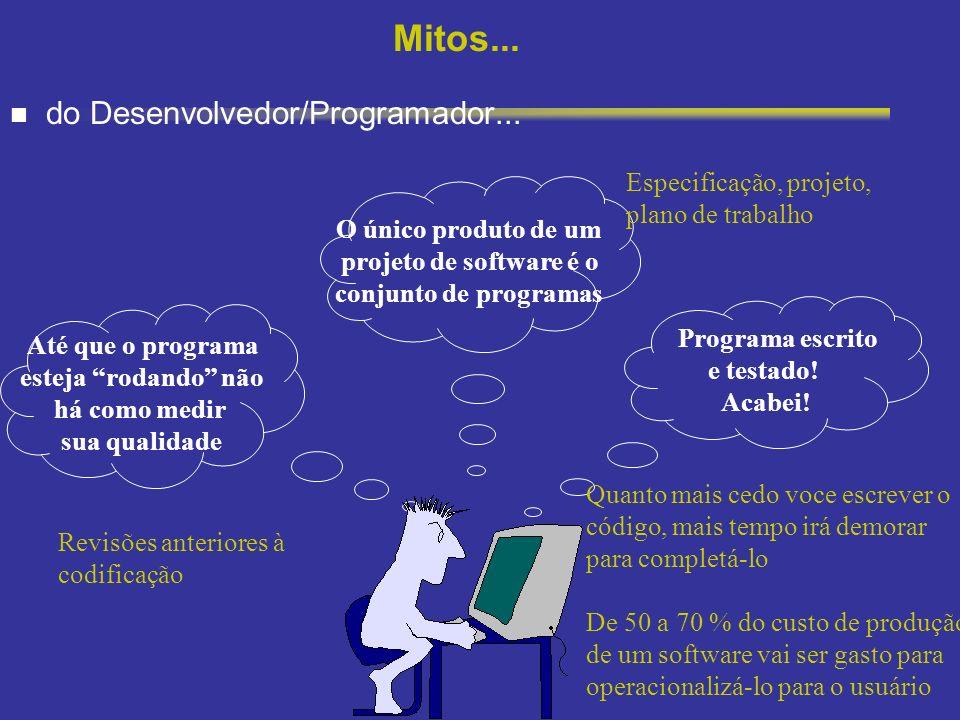 15 Mitos... do Desenvolvedor/Programador... Programa escrito e testado! Acabei! Até que o programa esteja rodando não há como medir sua qualidade O ún