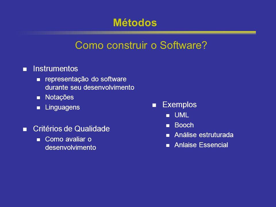 21 Métodos Instrumentos representação do software durante seu desenvolvimento Notações Linguagens Critérios de Qualidade Como avaliar o desenvolviment