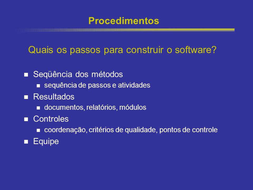 23 Procedimentos Seqüência dos métodos sequência de passos e atividades Resultados documentos, relatórios, módulos Controles coordenação, critérios de