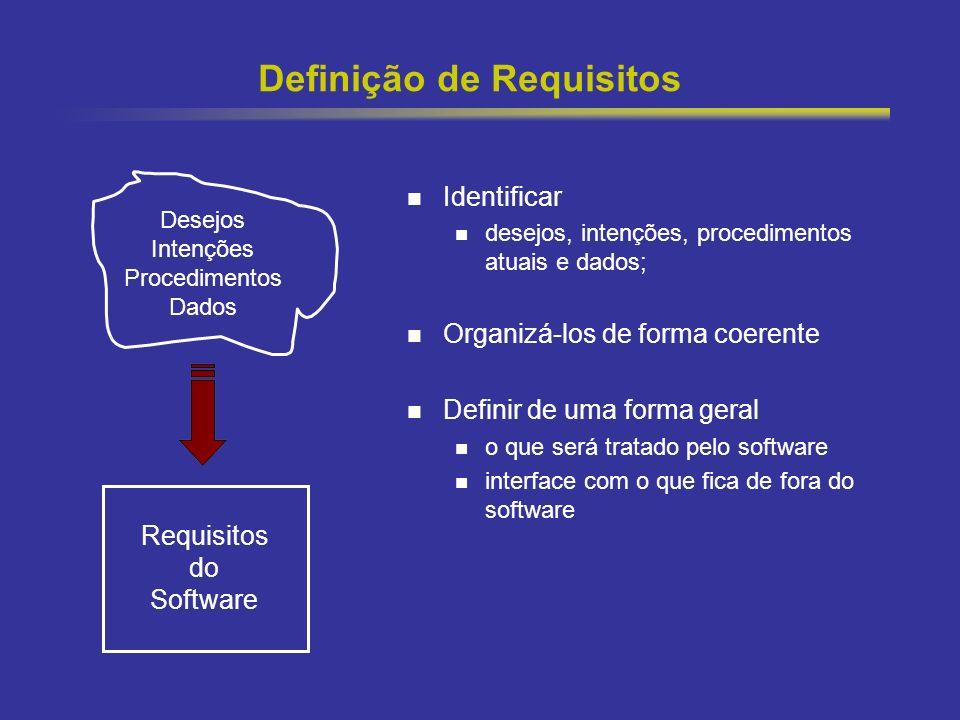 29 Definição de Requisitos Identificar desejos, intenções, procedimentos atuais e dados; Organizá-los de forma coerente Definir de uma forma geral o q