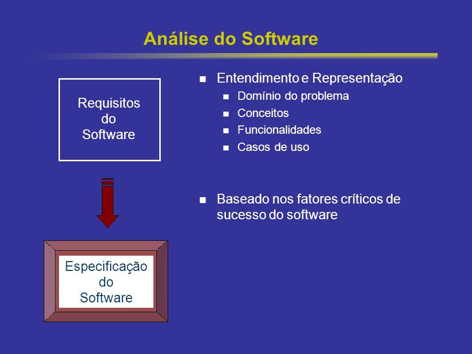 30 Análise do Software Entendimento e Representação Domínio do problema Conceitos Funcionalidades Casos de uso Baseado nos fatores críticos de sucesso