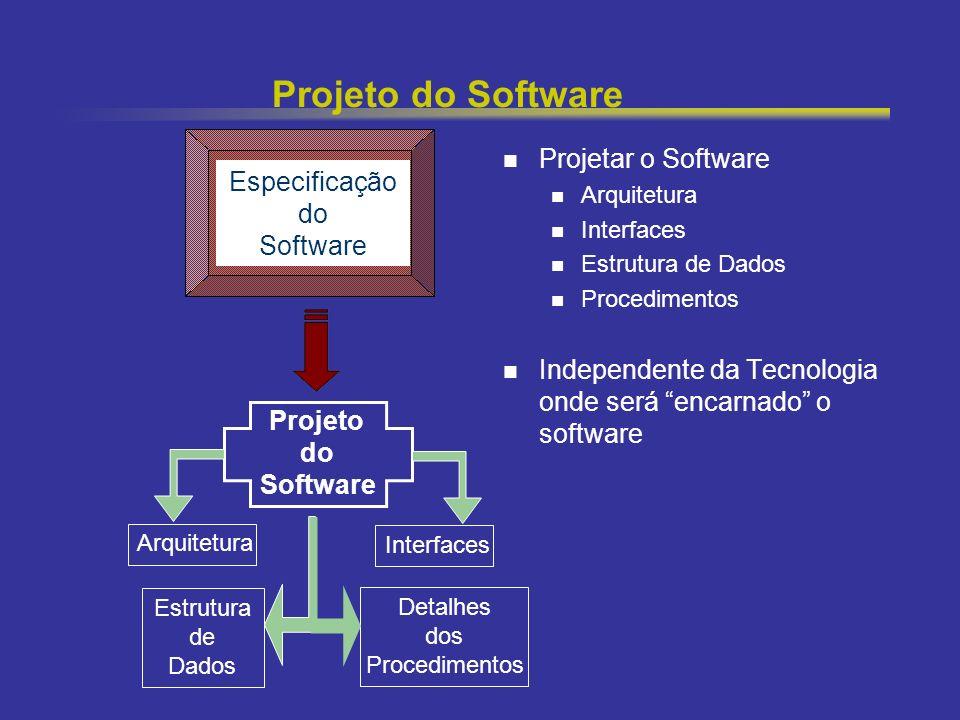 31 Projeto do Software Projetar o Software Arquitetura Interfaces Estrutura de Dados Procedimentos Independente da Tecnologia onde será encarnado o so