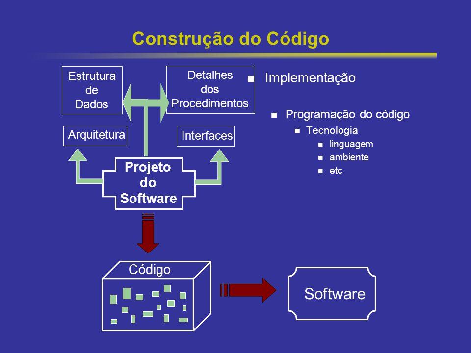 32 Construção do Código Implementação Programação do código Tecnologia linguagem ambiente etc Arquitetura Interfaces Estrutura de Dados Detalhes dos P