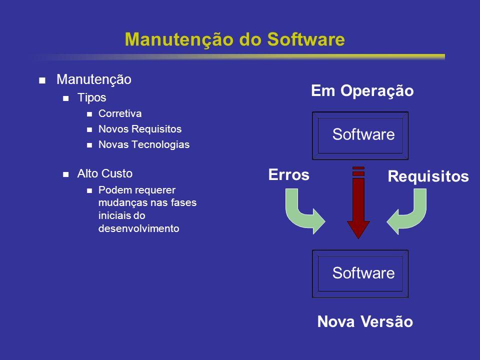 35 Manutenção do Software Manutenção Tipos Corretiva Novos Requisitos Novas Tecnologias Alto Custo Podem requerer mudanças nas fases iniciais do desen