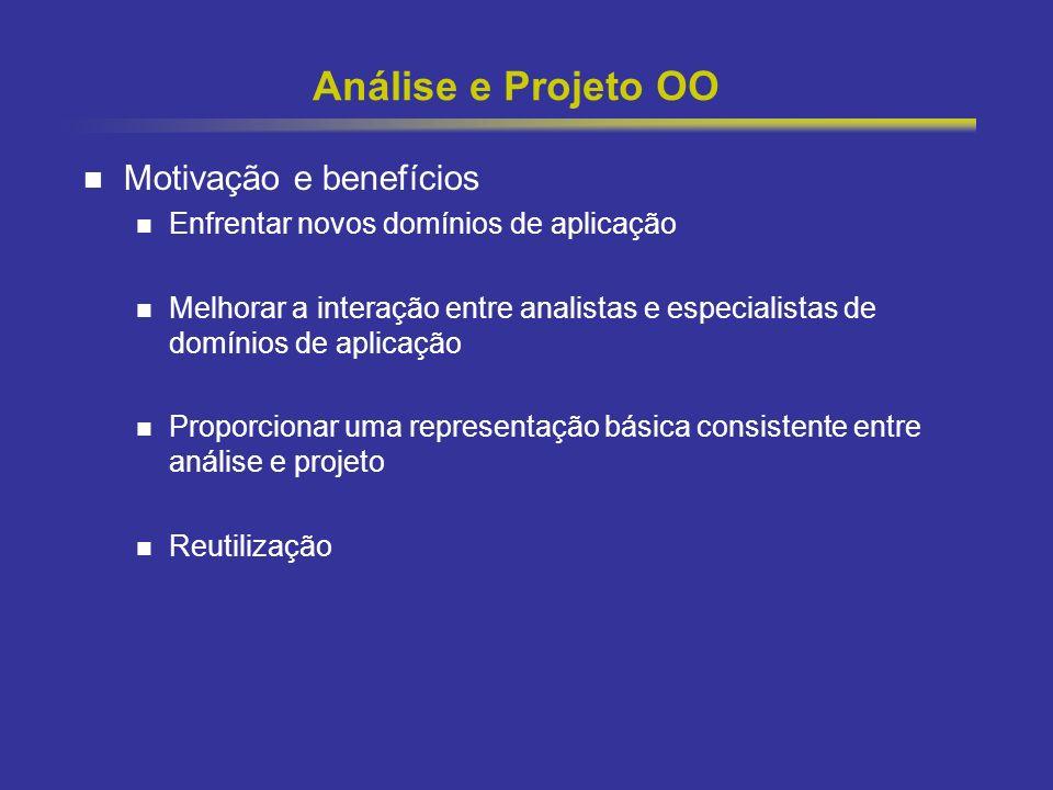 36 Análise e Projeto OO Motivação e benefícios Enfrentar novos domínios de aplicação Melhorar a interação entre analistas e especialistas de domínios