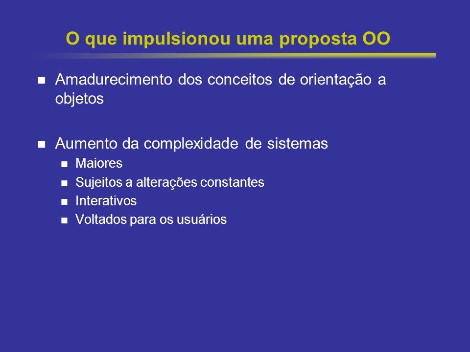 37 O que impulsionou uma proposta OO Amadurecimento dos conceitos de orientação a objetos Aumento da complexidade de sistemas Maiores Sujeitos a alter