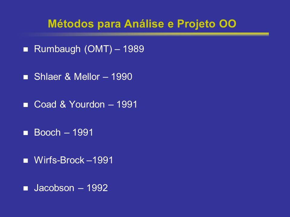 38 Métodos para Análise e Projeto OO Rumbaugh (OMT) – 1989 Shlaer & Mellor – 1990 Coad & Yourdon – 1991 Booch – 1991 Wirfs-Brock –1991 Jacobson – 1992