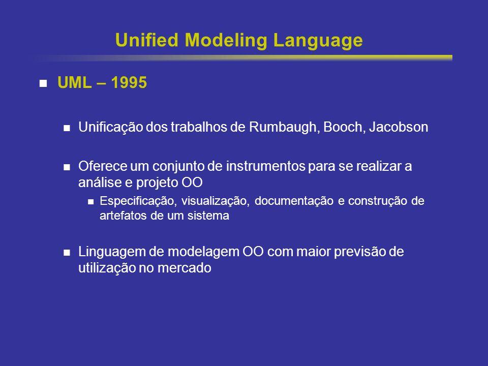 39 Unified Modeling Language UML – 1995 Unificação dos trabalhos de Rumbaugh, Booch, Jacobson Oferece um conjunto de instrumentos para se realizar a a