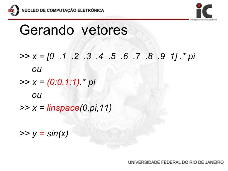 Gerando vetores >> x = [0.1.2.3.4.5.6.7.8.9 1].* pi ou >> x = (0:0.1:1).* pi ou >> x = linspace(0,pi,11) >> y = sin(x)