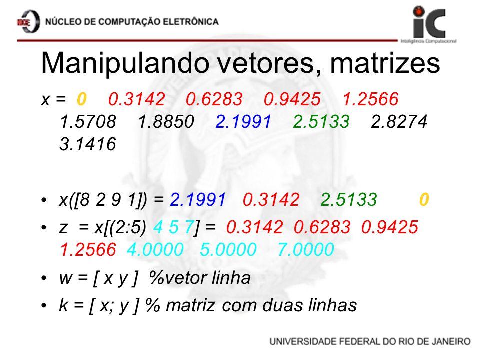 Manipulando vetores, matrizes x = 0 0.3142 0.6283 0.9425 1.2566 1.5708 1.8850 2.1991 2.5133 2.8274 3.1416 x([8 2 9 1]) = 2.1991 0.3142 2.5133 0 z = x[