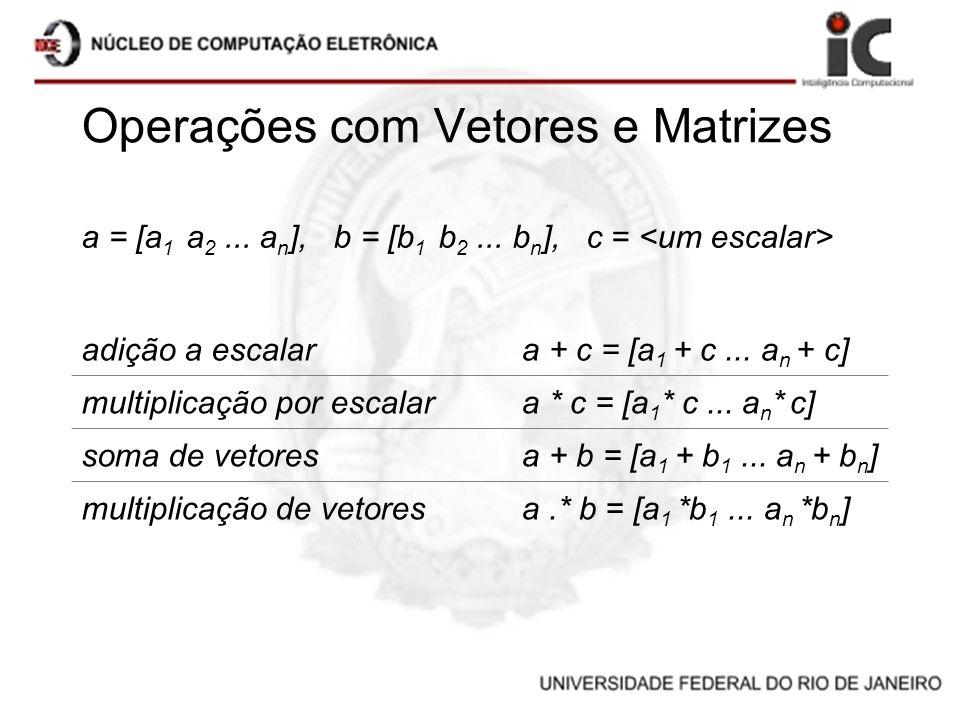 Operações com Vetores e Matrizes a = [a 1 a 2... a n ], b = [b 1 b 2... b n ], c = adição a escalara + c = [a 1 + c... a n + c] multiplicação por esca