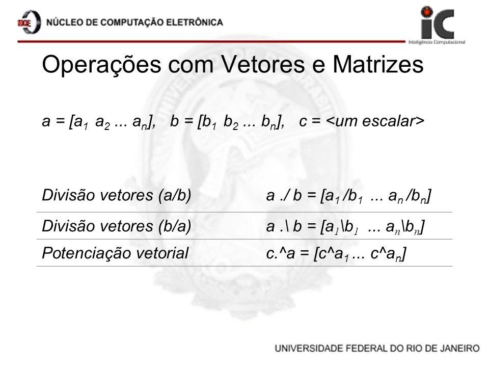 Operações com Vetores e Matrizes a = [a 1 a 2... a n ], b = [b 1 b 2... b n ], c = Divisão vetores (a/b)a./ b = [a 1 /b 1... a n /b n ] Divisão vetore