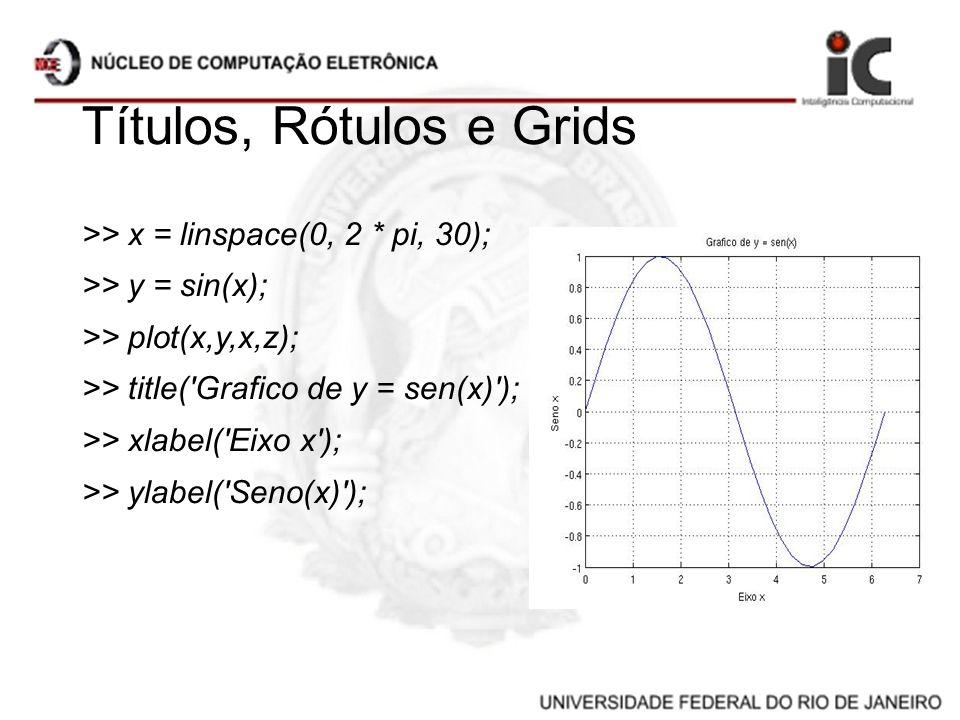 Títulos, Rótulos e Grids >> x = linspace(0, 2 * pi, 30); >> y = sin(x); >> plot(x,y,x,z); >> title('Grafico de y = sen(x)'); >> xlabel('Eixo x'); >> y