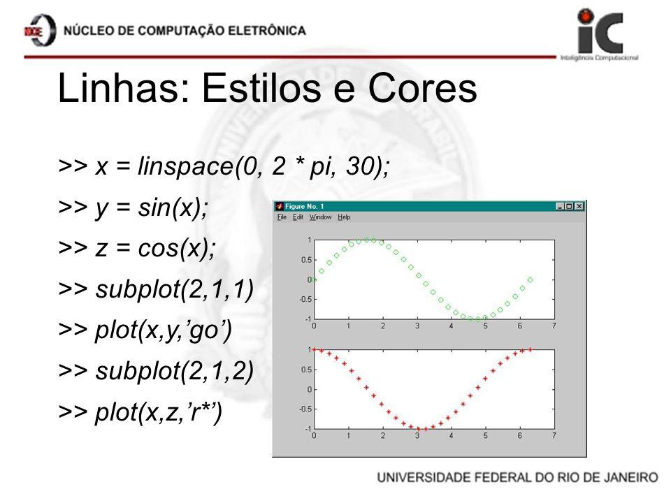 Linhas: Estilos e Cores >> x = linspace(0, 2 * pi, 30); >> y = sin(x); >> z = cos(x); >> subplot(2,1,1) >> plot(x,y,go) >> subplot(2,1,2) >> plot(x,z,