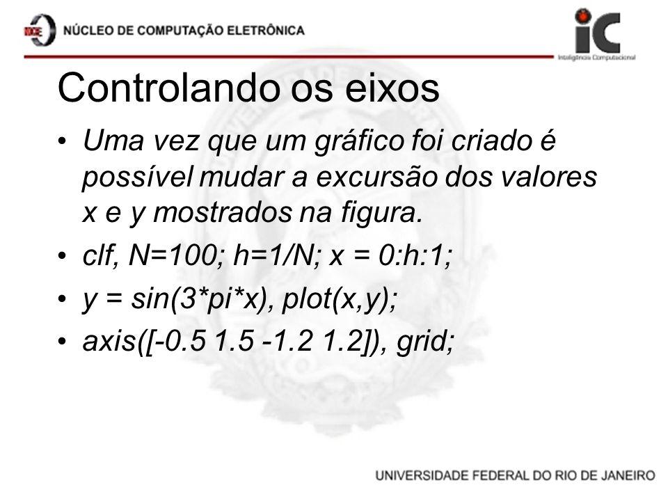 Controlando os eixos Uma vez que um gráfico foi criado é possível mudar a excursão dos valores x e y mostrados na figura. clf, N=100; h=1/N; x = 0:h:1