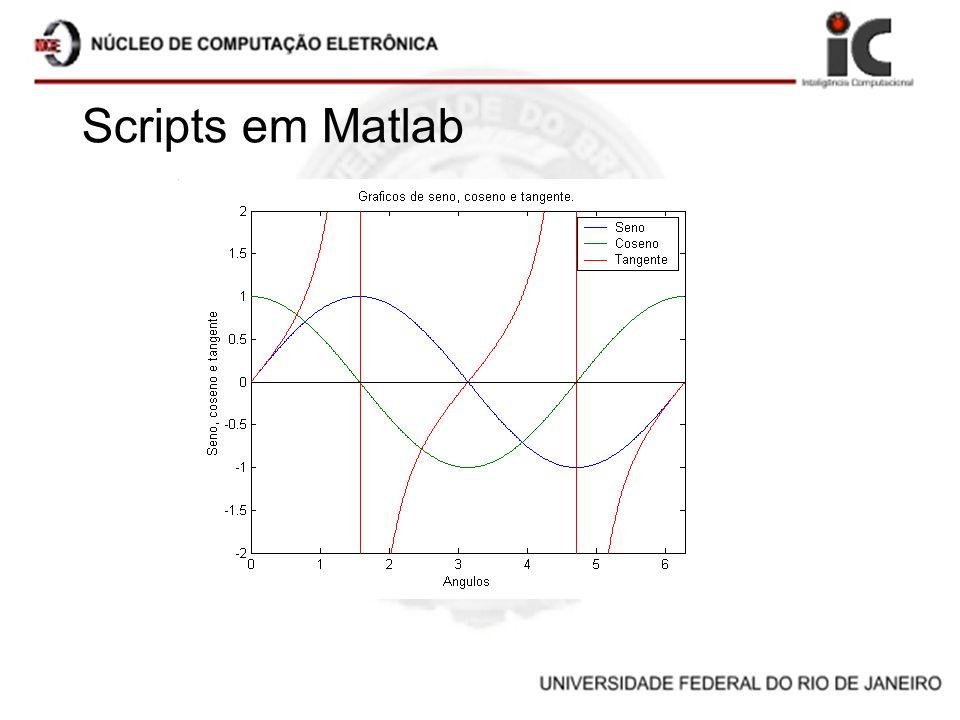 Scripts em Matlab