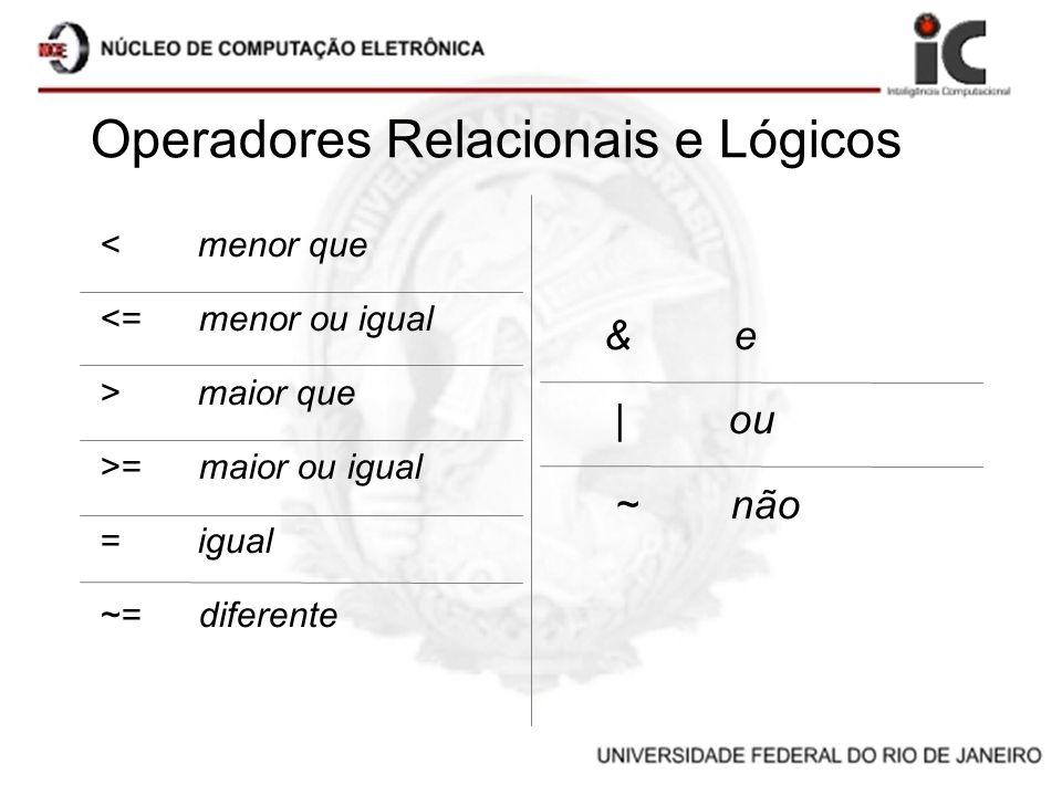 Operadores Relacionais e Lógicos < menor que <= menor ou igual > maior que >= maior ou igual = igual ~= diferente & e | ou ~ não