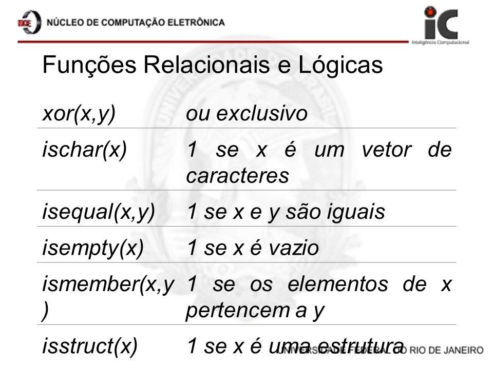 Funções Relacionais e Lógicas xor(x,y)ou exclusivo ischar(x)1 se x é um vetor de caracteres isequal(x,y)1 se x e y são iguais isempty(x)1 se x é vazio