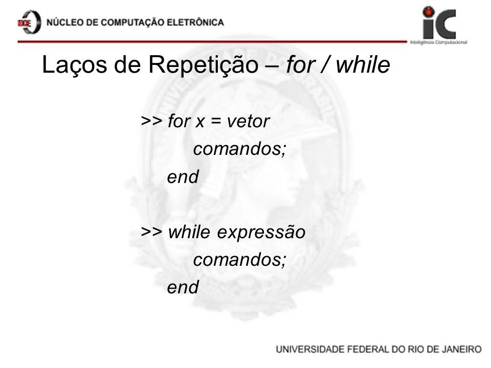 Laços de Repetição – for / while >> for x = vetor comandos; end >> while expressão comandos; end