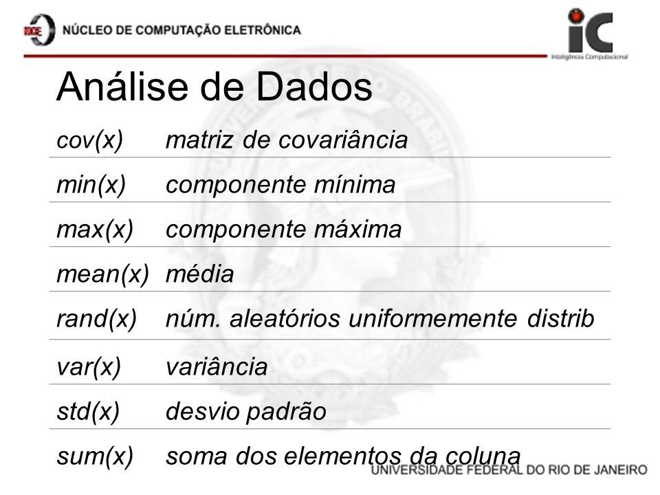Análise de Dados cov (x) matriz de covariância min(x)componente mínima max(x)componente máxima mean(x)média rand(x)núm. aleatórios uniformemente distr