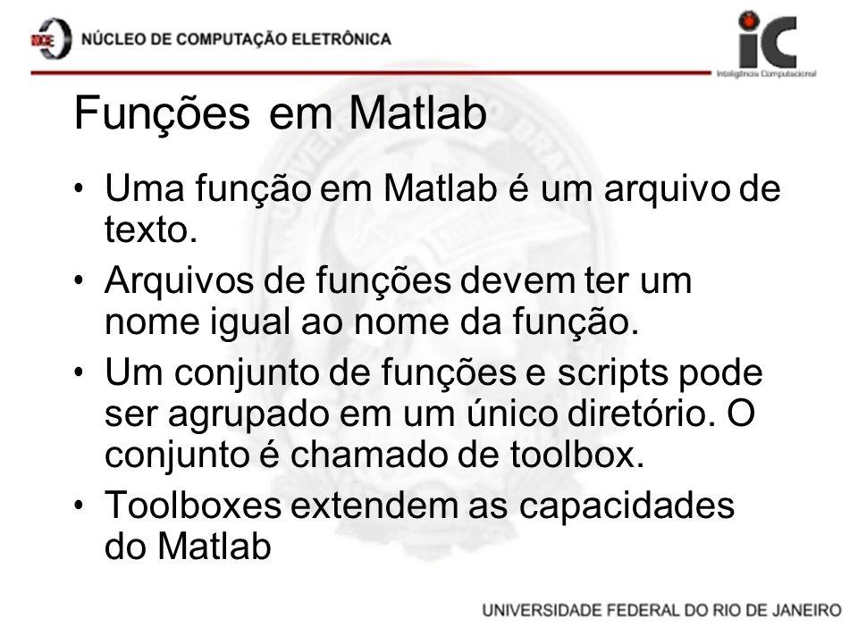 Funções em Matlab Uma função em Matlab é um arquivo de texto. Arquivos de funções devem ter um nome igual ao nome da função. Um conjunto de funções e