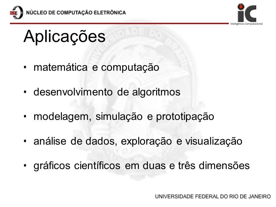 Aplicações matemática e computação desenvolvimento de algoritmos modelagem, simulação e prototipação análise de dados, exploração e visualização gráfi