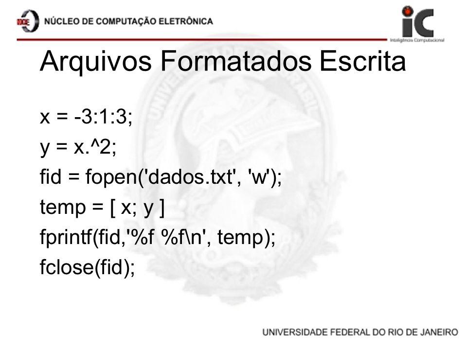 Arquivos Formatados Escrita x = -3:1:3; y = x.^2; fid = fopen('dados.txt', 'w'); temp = [ x; y ] fprintf(fid,'%f %f\n', temp); fclose(fid);