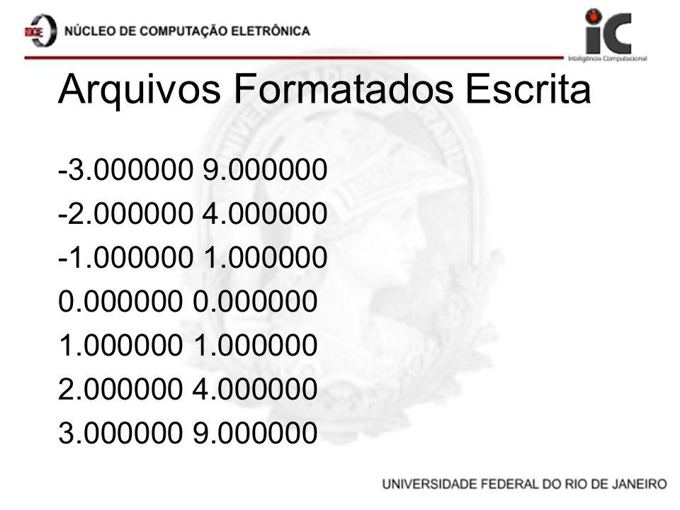 Arquivos Formatados Escrita -3.000000 9.000000 -2.000000 4.000000 -1.000000 1.000000 0.000000 1.000000 2.000000 4.000000 3.000000 9.000000