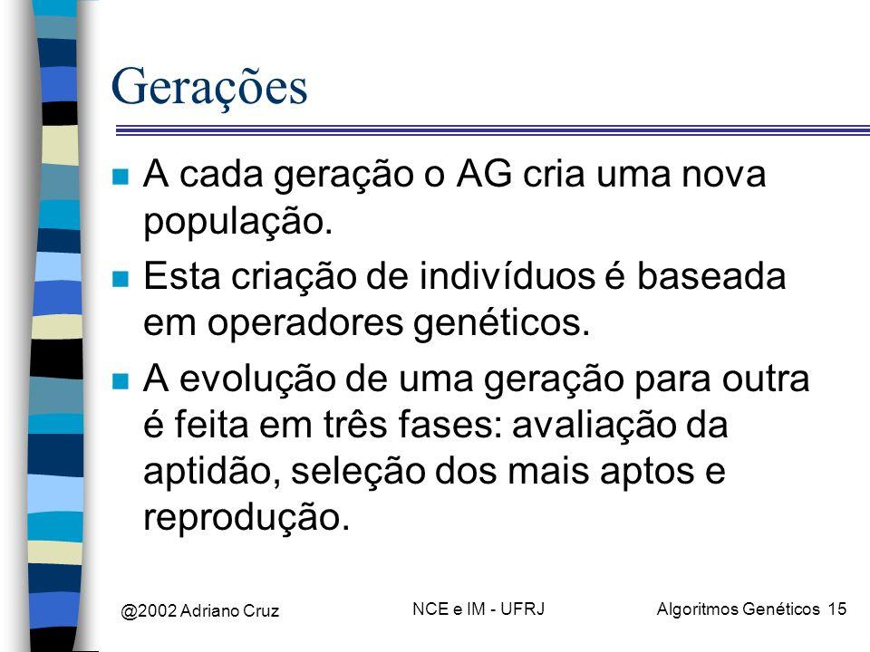 @2002 Adriano Cruz NCE e IM - UFRJAlgoritmos Genéticos 15 Gerações n A cada geração o AG cria uma nova população. n Esta criação de indivíduos é basea