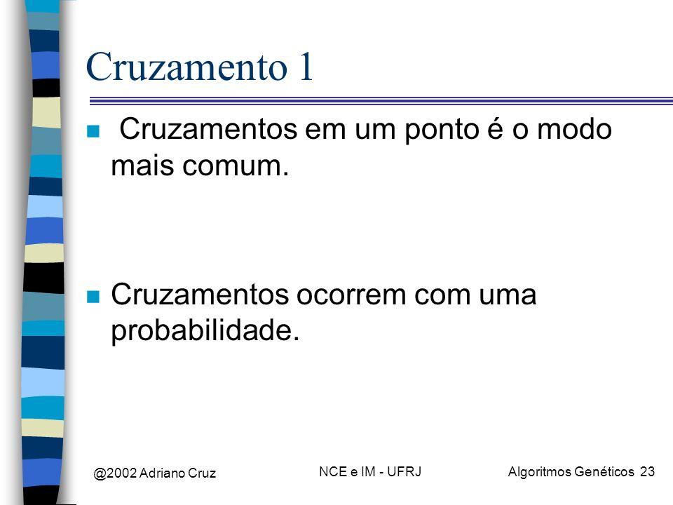 @2002 Adriano Cruz NCE e IM - UFRJAlgoritmos Genéticos 23 Cruzamento 1 n Cruzamentos em um ponto é o modo mais comum. n Cruzamentos ocorrem com uma pr
