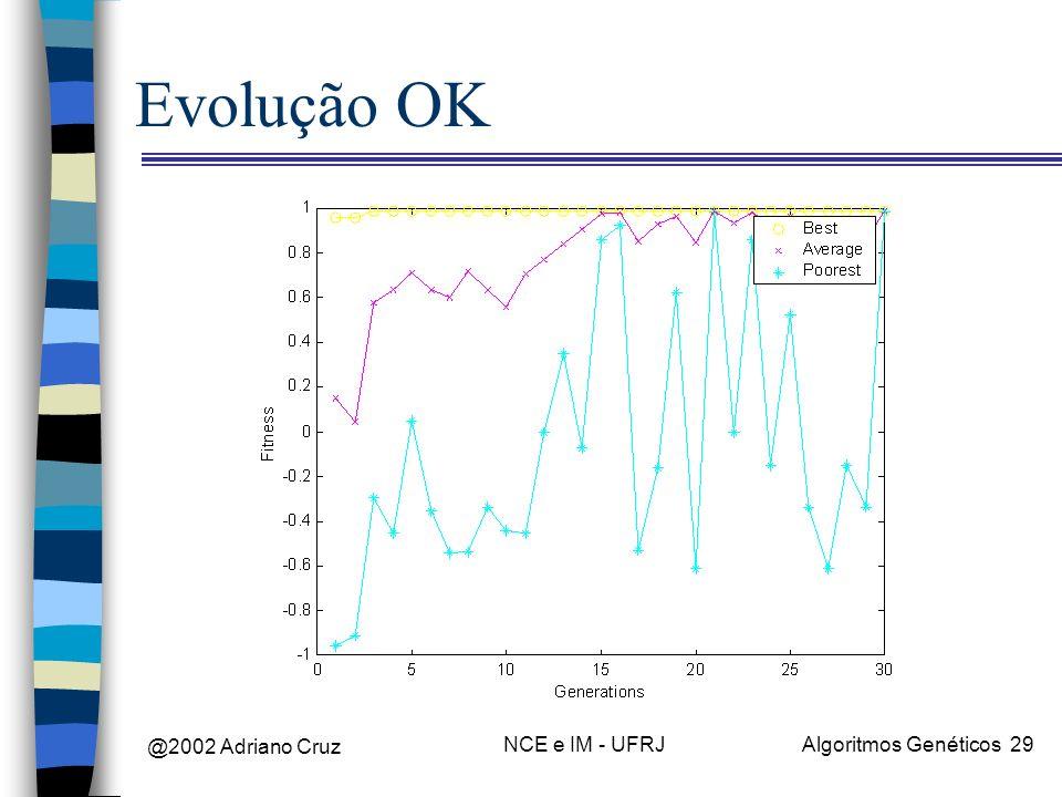 @2002 Adriano Cruz NCE e IM - UFRJAlgoritmos Genéticos 29 Evolução OK