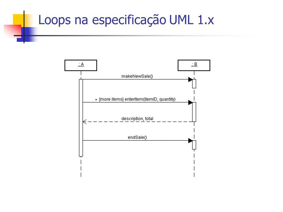 Loops na especificação UML 1.x