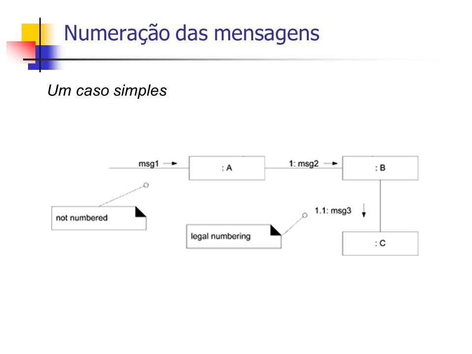 Numeração das mensagens Um caso simples